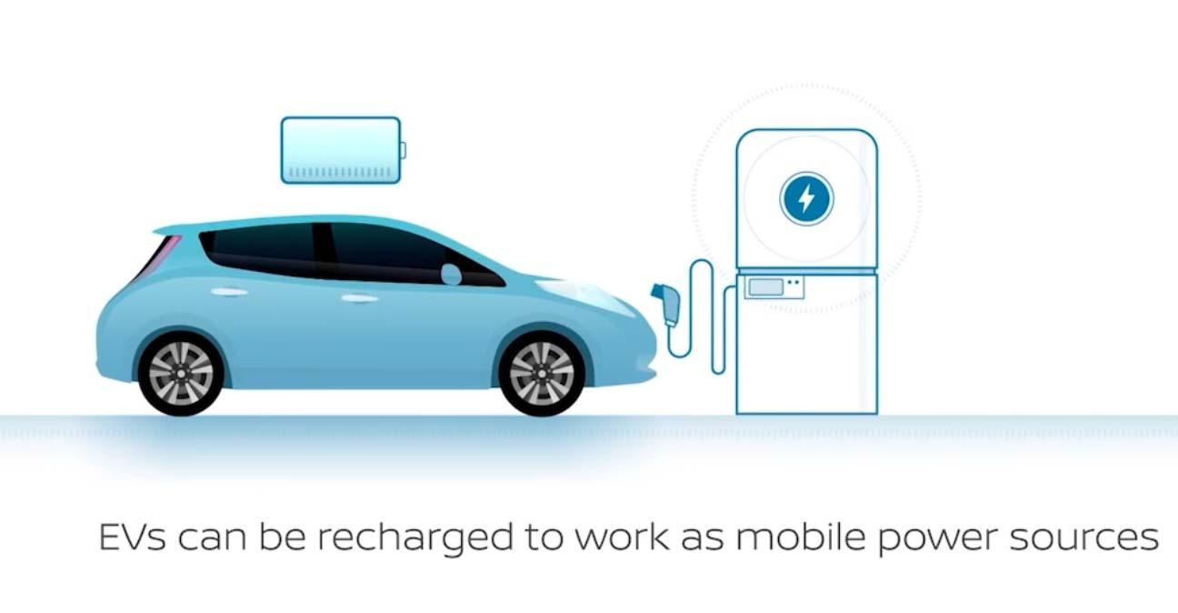 Photo of Τι πλεονεκτήματα έχει η κατοχή ενός ηλεκτρικού αυτοκινήτου; [vid]