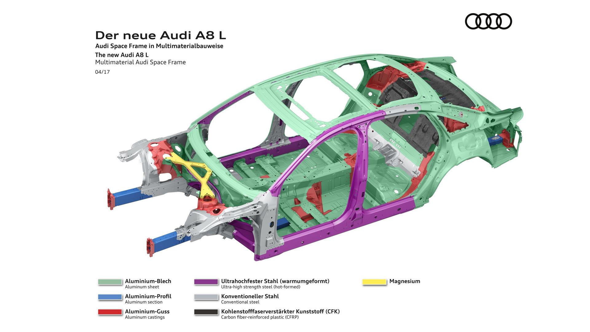 Photo of Πως κατασκευάζεται το αλουμινένιο πλαίσιο του Audi A8; [vid]