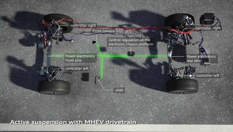 Photo of Πως λειτουργεί η προηγμένη ανάρτηση του νέου Audi A8; [vid]