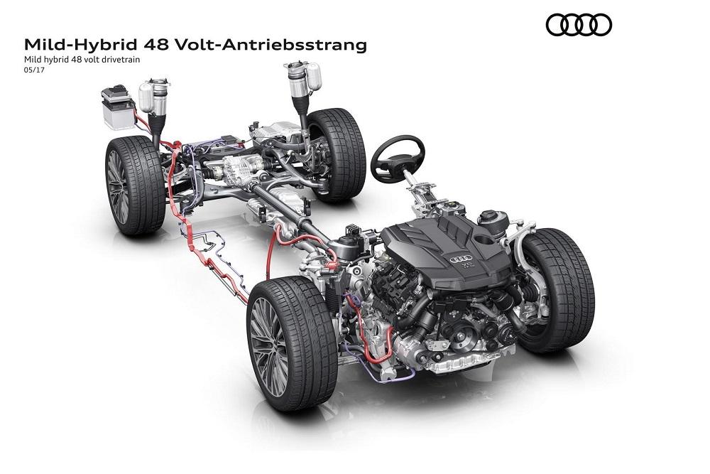 Photo of Λειτουργία coasting μέχρι τα 160 χλμ./ώρα για το νέο Audi A8