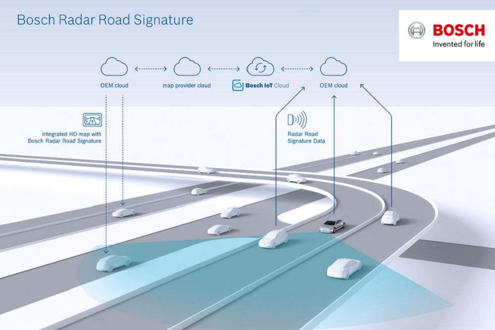 Photo of Υψηλής ακρίβειας ψηφιακοί χάρτες για αυτόνομα οχήματα