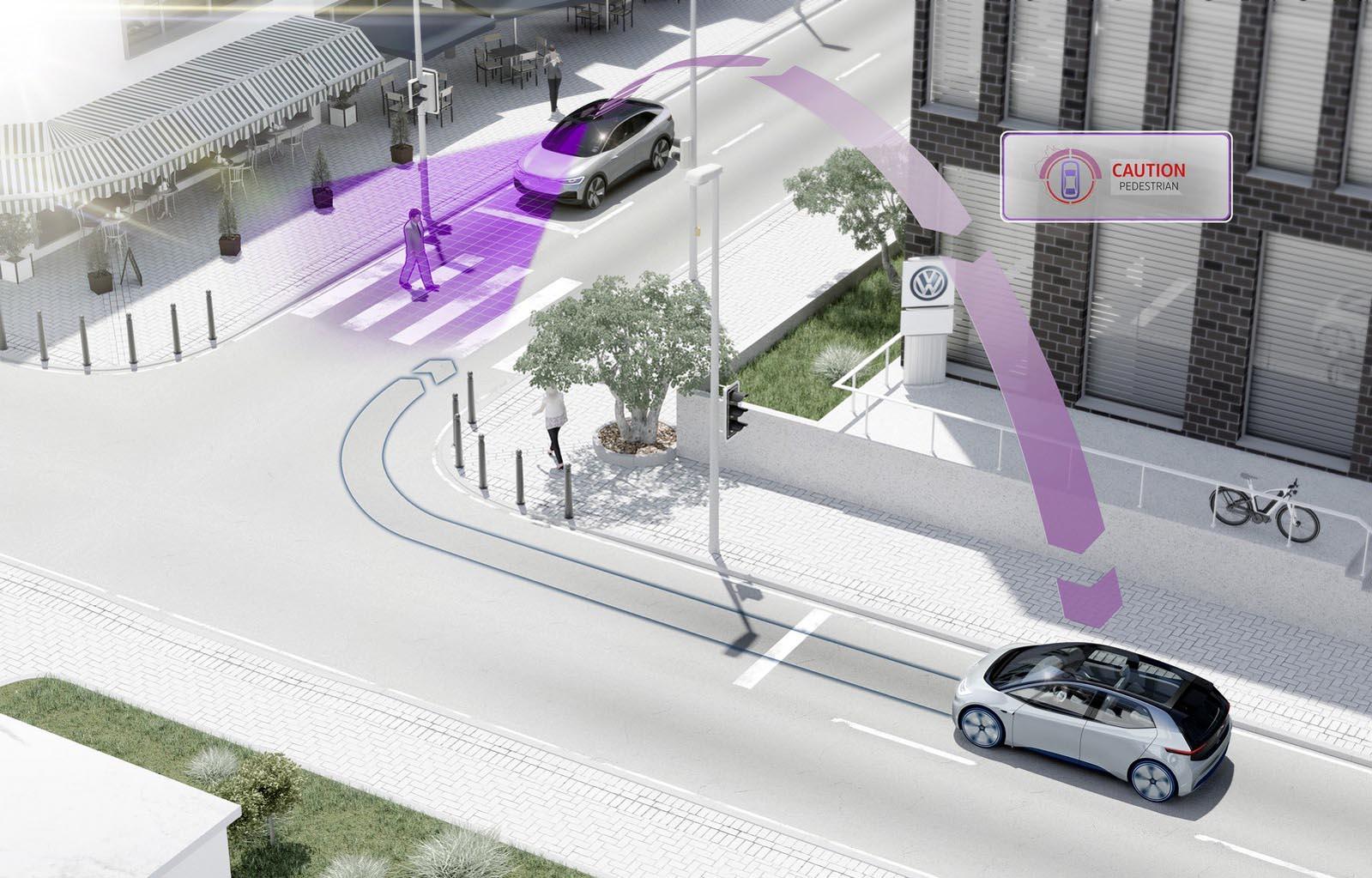 Photo of H VW θα εισάγει τεχνολογία V2V από το 2019