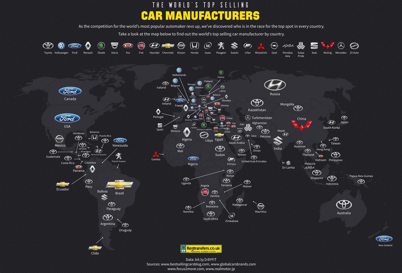 Photo of H Toyota είναι η best-selling εταιρία σε 49 χώρες