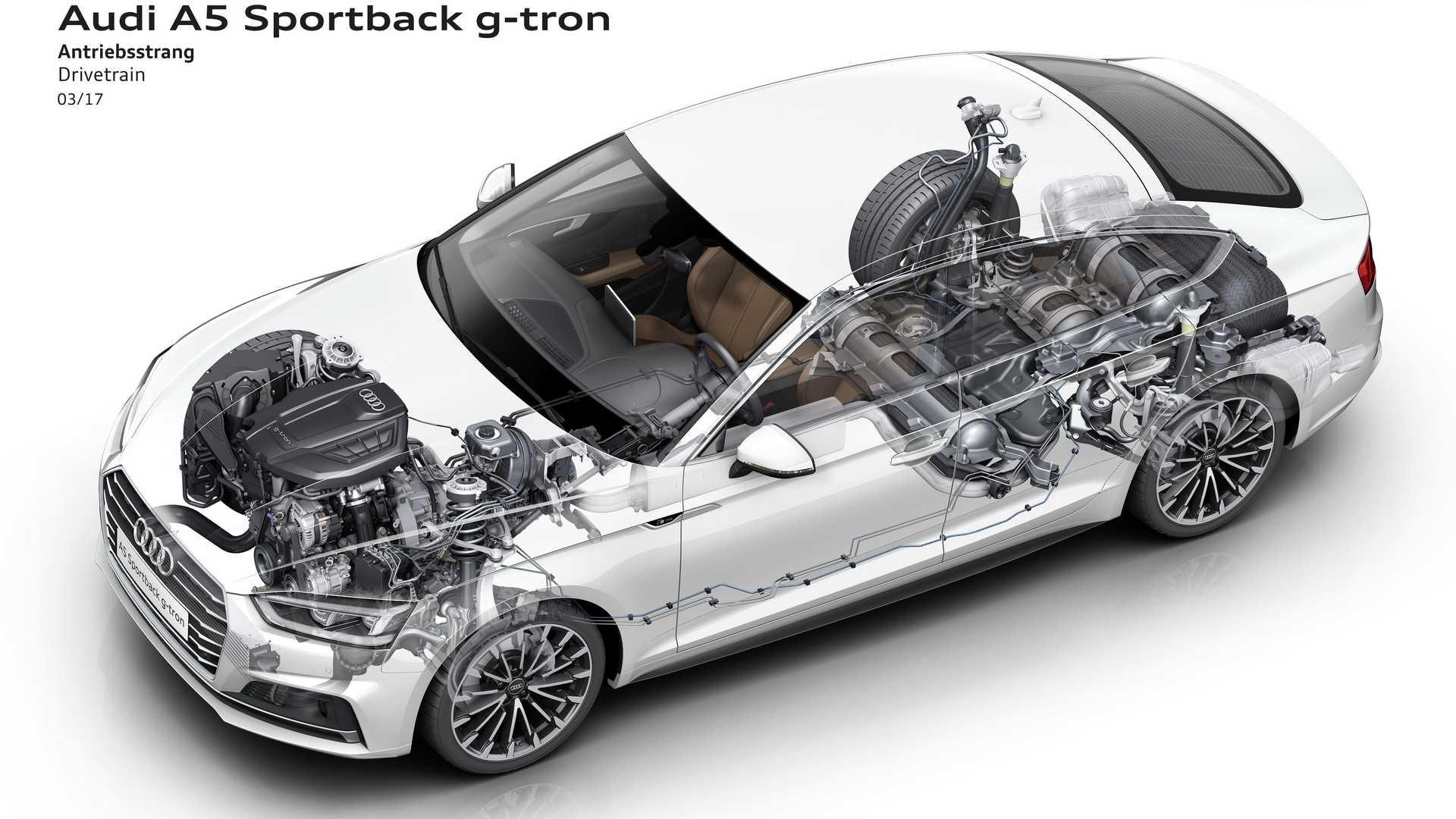 Photo of Αudi Α4 Αvant & Α5 Sportback g-tron με φυσικό αέριο