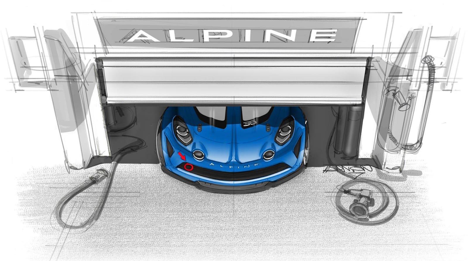 Photo of Η Alpine προϊδεάζει για την A110 Cup Racer