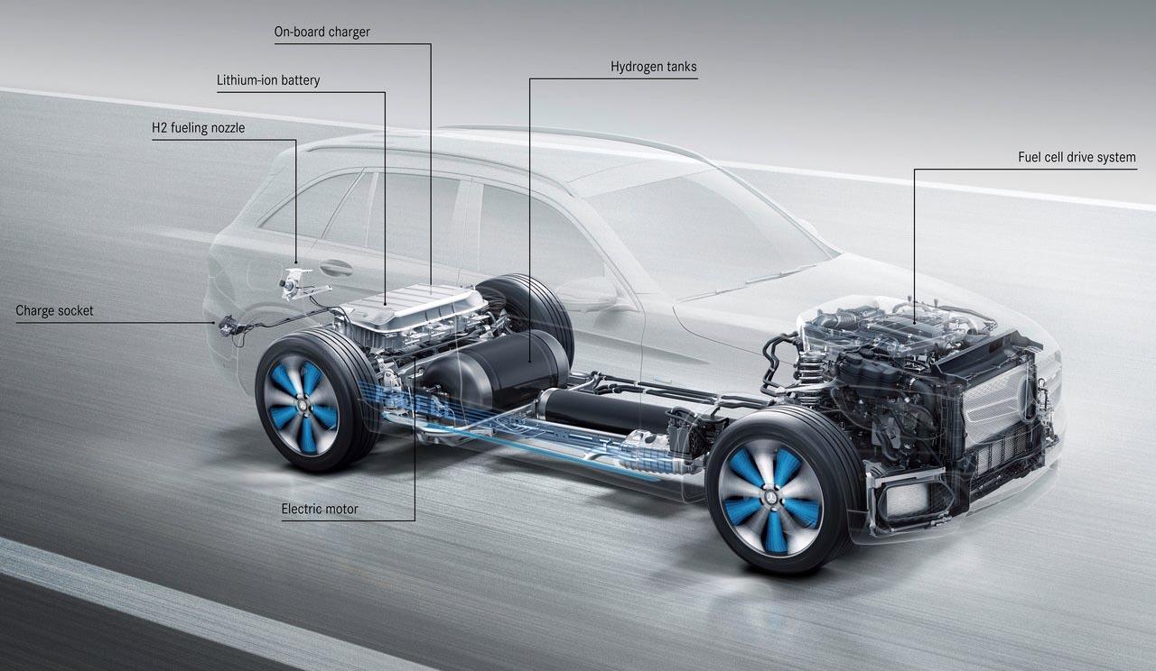 Photo of H Mercedes GLC F-CELL είναι το πρώτο plug-in με ενεργειακές κυψέλες καυσίμου [vid]