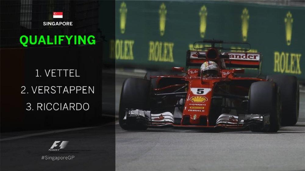 Photo of GP Σιγκαπούρης: Ο Vettel στην pole position!