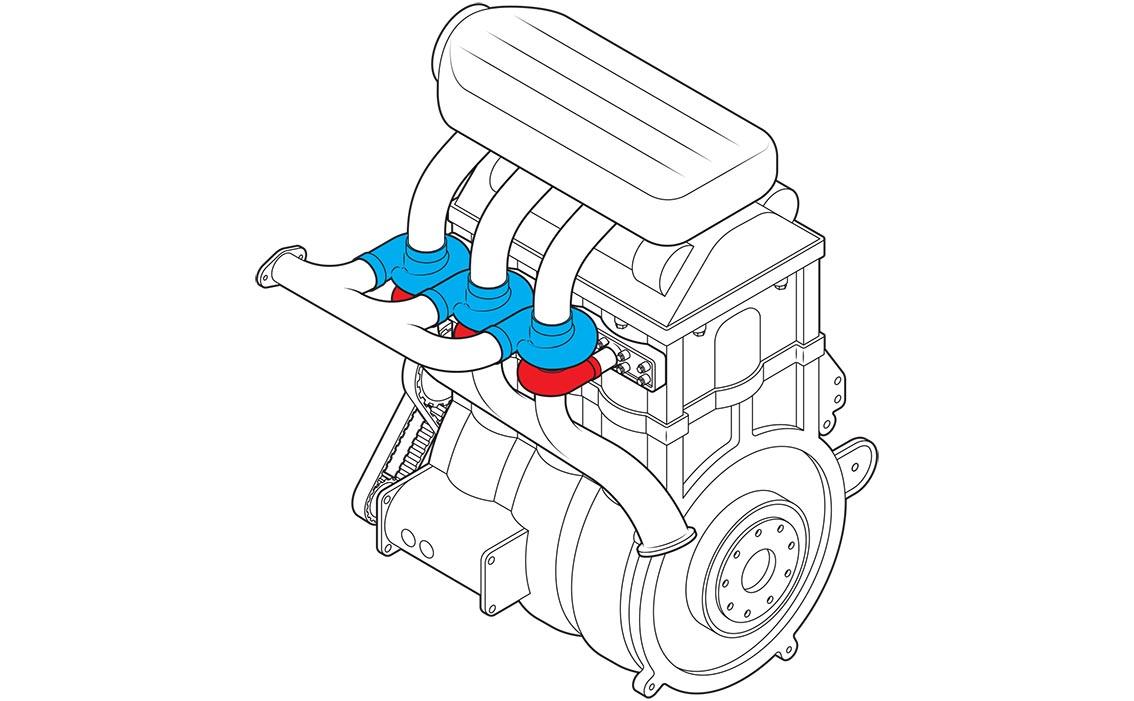 Photo of Ένα ξεχωριστό mini-turbo για κάθε κύλινδρο!