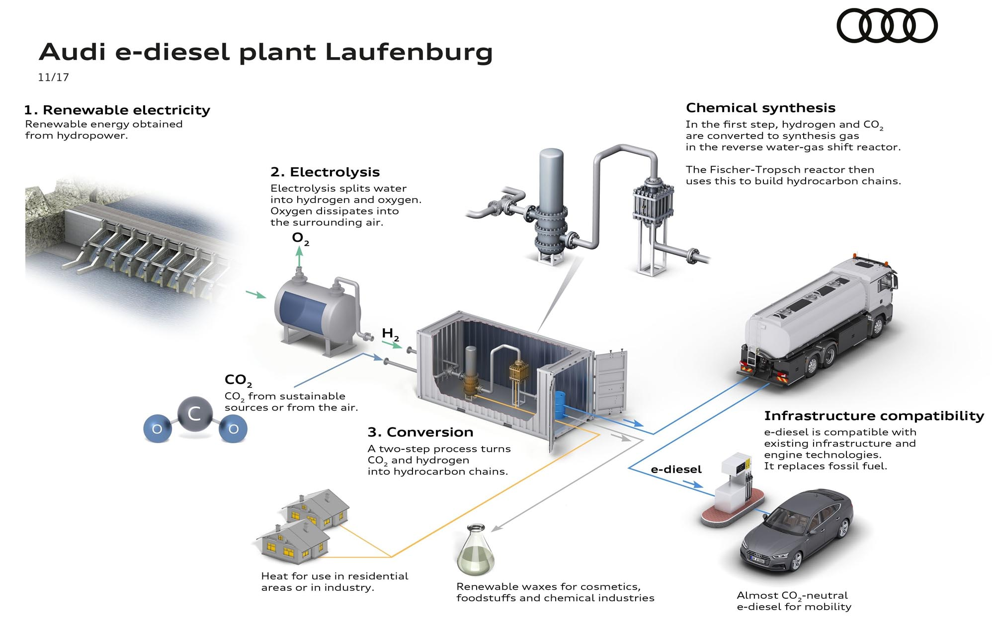 Photo of H Audi προχωρά με την παραγωγή e-diesel [vid]