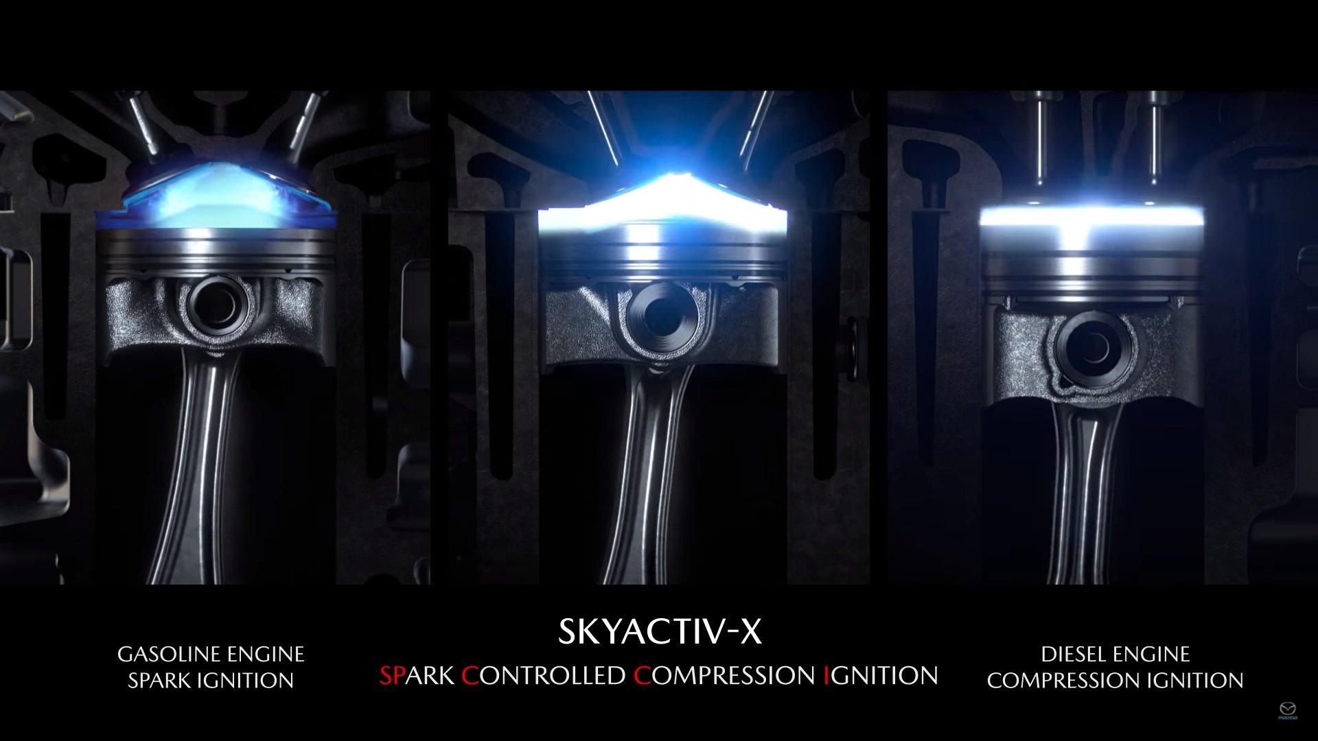 Photo of Σούπερ οικονομικοί οι νέοι SkyActiv-Χ της Mazda [vid]
