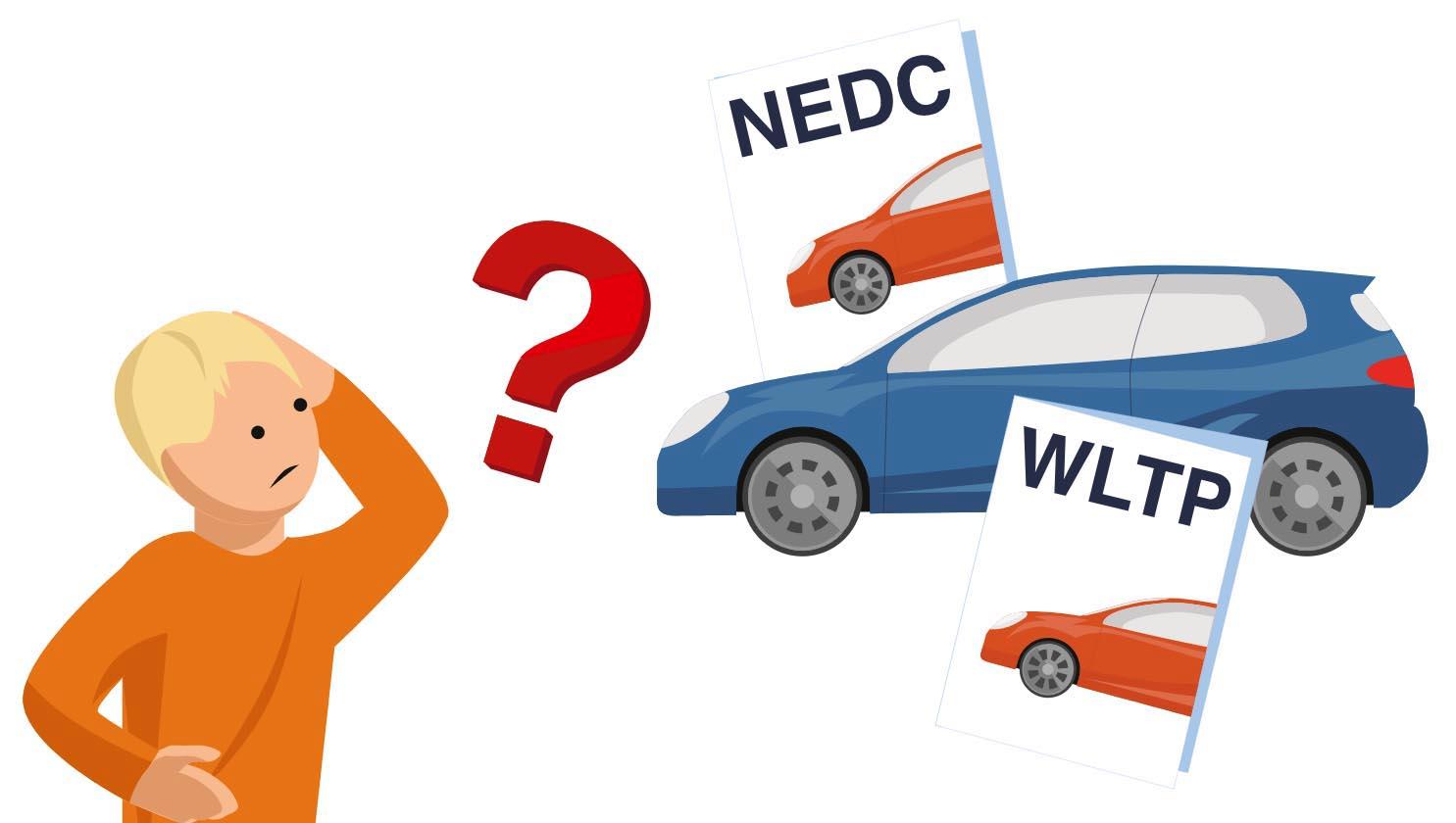 Photo of Τι είναι ο κύκλος μετρήσεων WLTP και σε τι διαφέρει από τον NEDC; [blog]