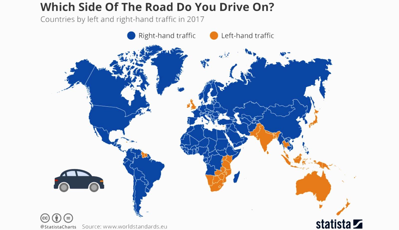 Photo of Γιατί σε κάποια μέρη του κόσμου… οδηγούν ανάποδα;