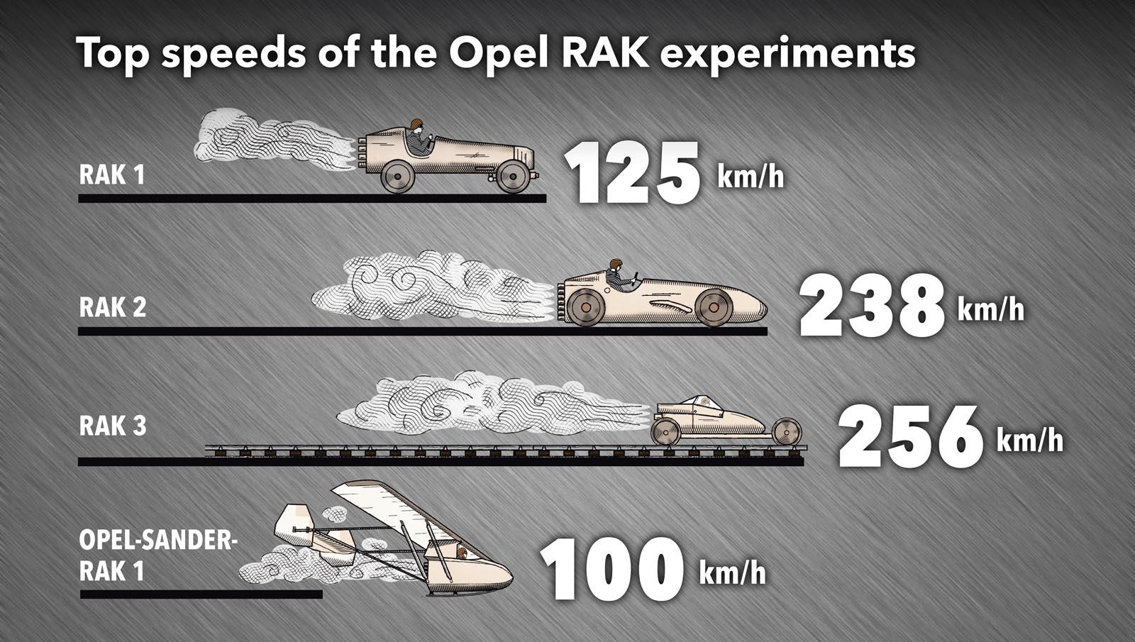 Δεινόσαυρος ραδιοάνθρακα χρονολογίων