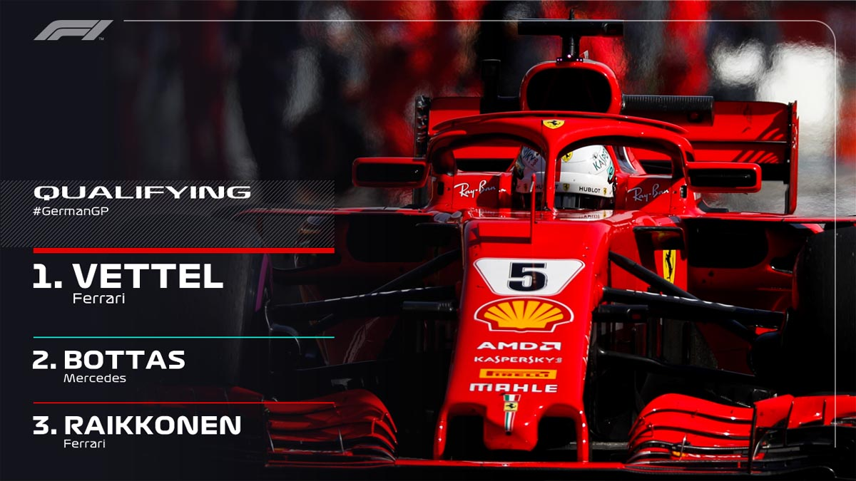 Photo of GP Γερμανίας: Pole position για τον Sebastian Vettel!