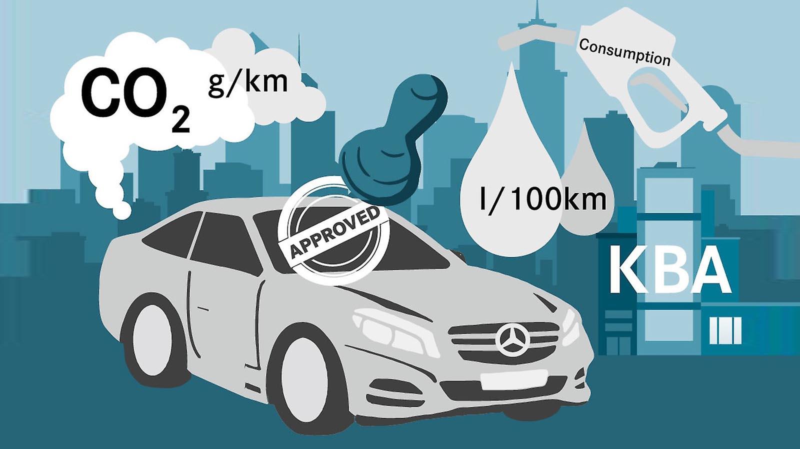 Photo of Κύκλος WLTP: Τελικά τι αλλάζει στα νέα αυτοκίνητα;