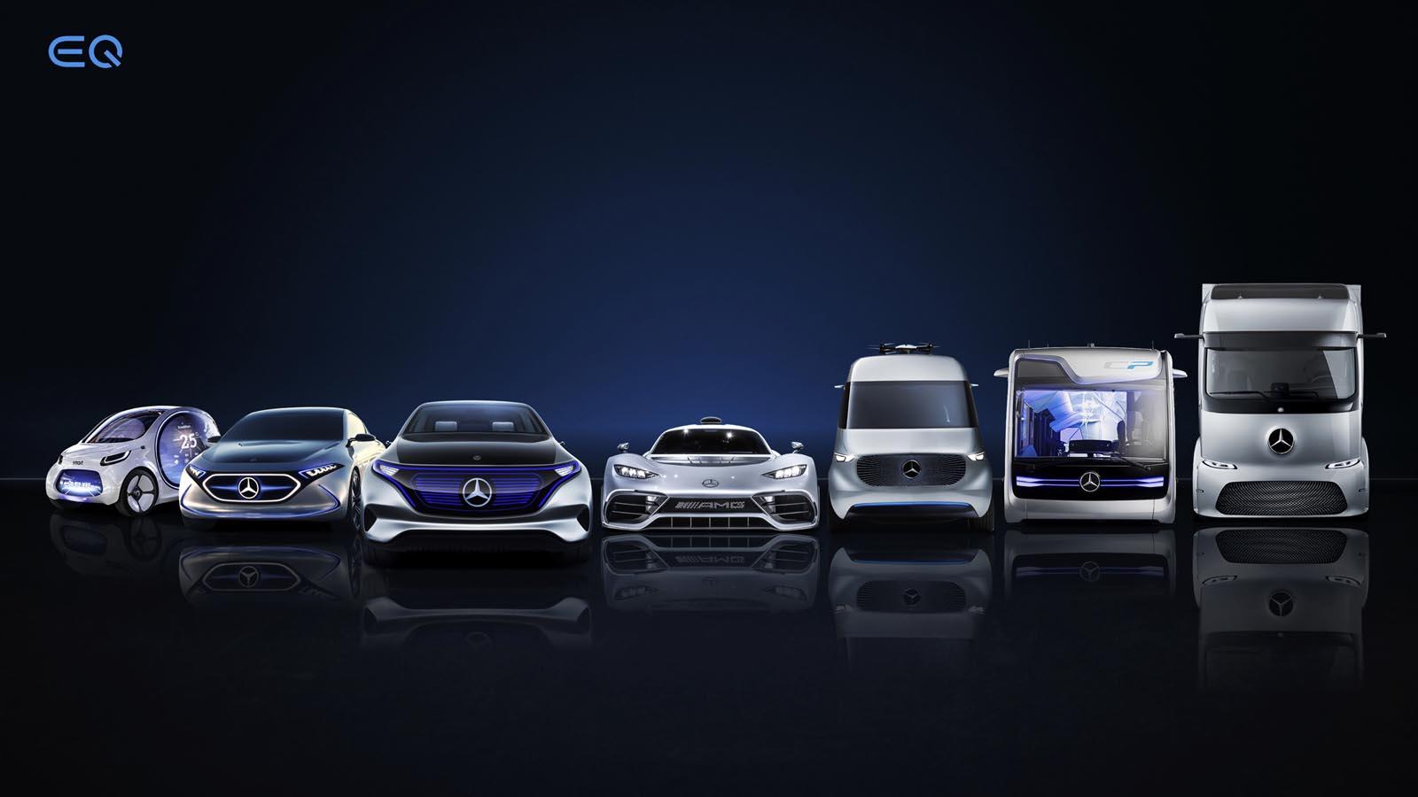 Photo of Daimler: 20 δισεκατομμύρια ευρώ για την αγορά κυψελών μπαταριών