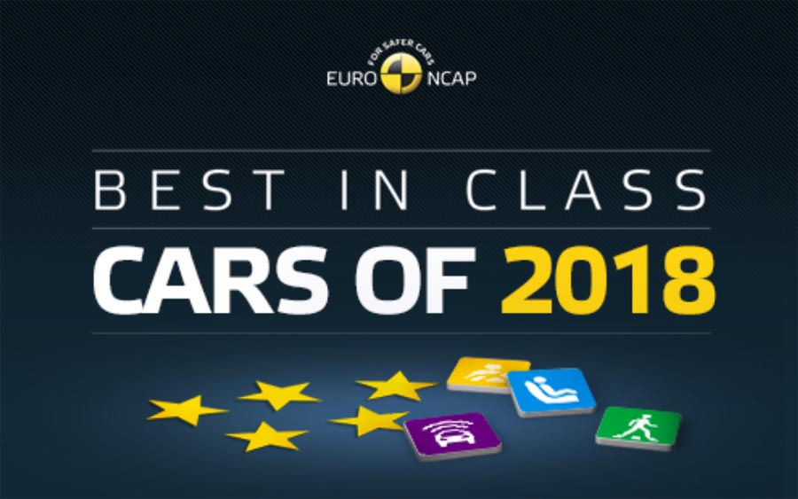 Photo of Euro NCAP: Τα καλύτερα στην κλάση τους για το 2018 [vid]