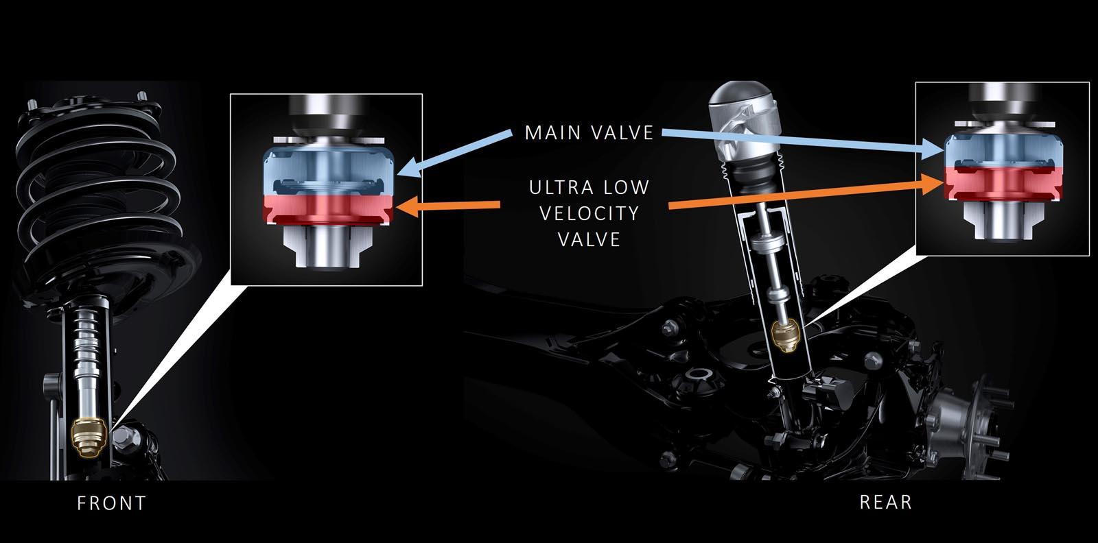 Photo of Αμορτισέρ τεχνολογίας Swing Valve Shock για το Lexus ES