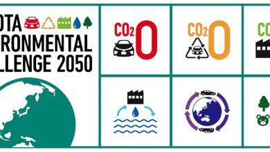 Photo of Περιβαλλοντική της πιστοποίηση  για την Toyota Ελλάς