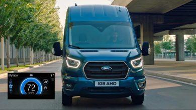 Photo of Πως λειτουργεί το «έξυπνο» σύστημα EcoGuide της Ford; [vid]
