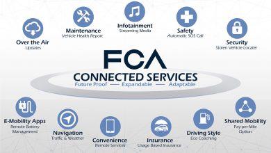 Photo of H FCA επενδύει στο μέλλον της συνδεσιμότητας