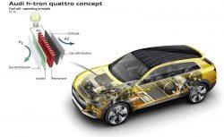 H Audi δεν ξεχνά τις κυψέλες καυσίμου (fuel cells)