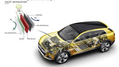 Photo of H Audi δεν ξεχνά τις κυψέλες καυσίμου (fuel cells)