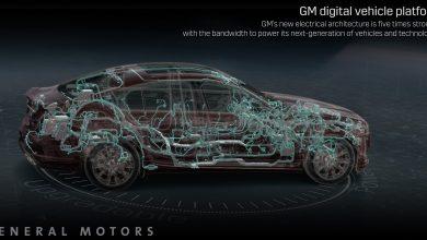 Photo of 4,5 Tb δεδομένων/ ώρα για τη νέα αρχιτεκτονική της GM [vid]
