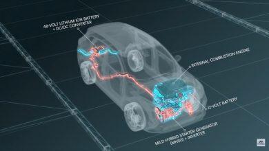 Photo of Animation από το Mild Hybrid σύστημα του Hyundai Tucson [vid]