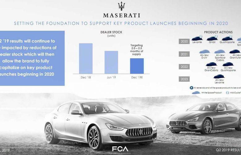 10 νέες Maserati, έως το 2023!