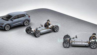 Photo of Τρία ηλεκτρικά ετοιμάζει η Audi!