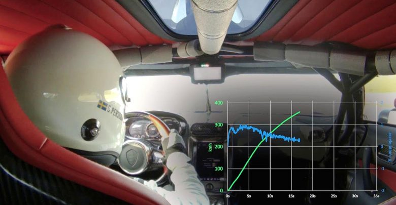 Photo of To ρεκόρ του Koenigsegg Regera μέσα από το κόκπιτ [vid]