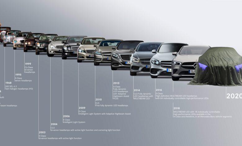 Photo of Mercedes-Benz: Το επόμενο βήμα στα φωτιστικά σώματα