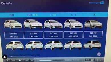 Photo of VW Golf GTI, διέρρευσε η ισχύς όλων των ισχυρών εκδόσεων!