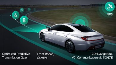 Photo of Hyundai – Kia: Νέο έξυπνο ICT κιβώτιο με πρόβλεψη αλλαγής σχέσεων