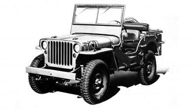 Photo of Πως γεννήθηκε η 75χρονη πλέον μάσκα της Jeep;