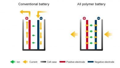 Photo of Η Nissan συνεργάζεται με την APB Corporation για αποδοτικότερες μπαταρίες