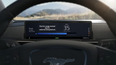 Photo of Η Mustang Mach-E βελτιώνει την ακρίβεια υπολογισμού της αυτονομίας