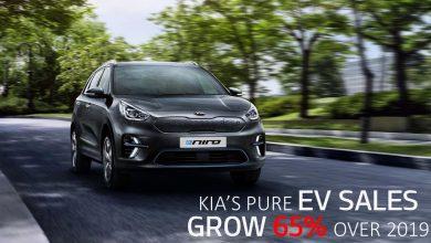 Photo of Νέο ρεκόρ μεριδίου της Kia στην Ευρώπη για τα ηλεκτρικά της αυτοκίνητα