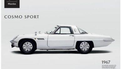 Photo of Βιβλίο για τα «100 χρόνια Mazda»