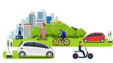 Photo of Δείτε ποιά είναι τα διαθέσιμα ηλεκτρικά αυτοκίνητα με την επιδότηση!